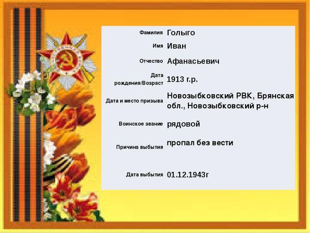 Фамилия Голыго Имя Иван Отчество Афанасьевич Дата рождения/Возраст 1913 г.р....