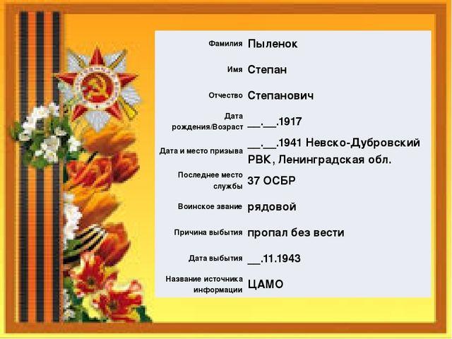 Фамилия Пыленок Имя Степан Отчество Степанович Дата рождения/Возраст __.__.19...