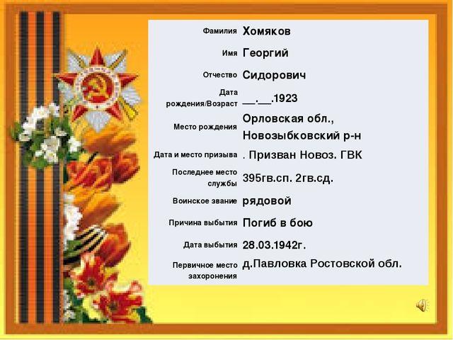 Фамилия Хомяков Имя Георгий Отчество Сидорович Дата рождения/Возраст __.__.19...