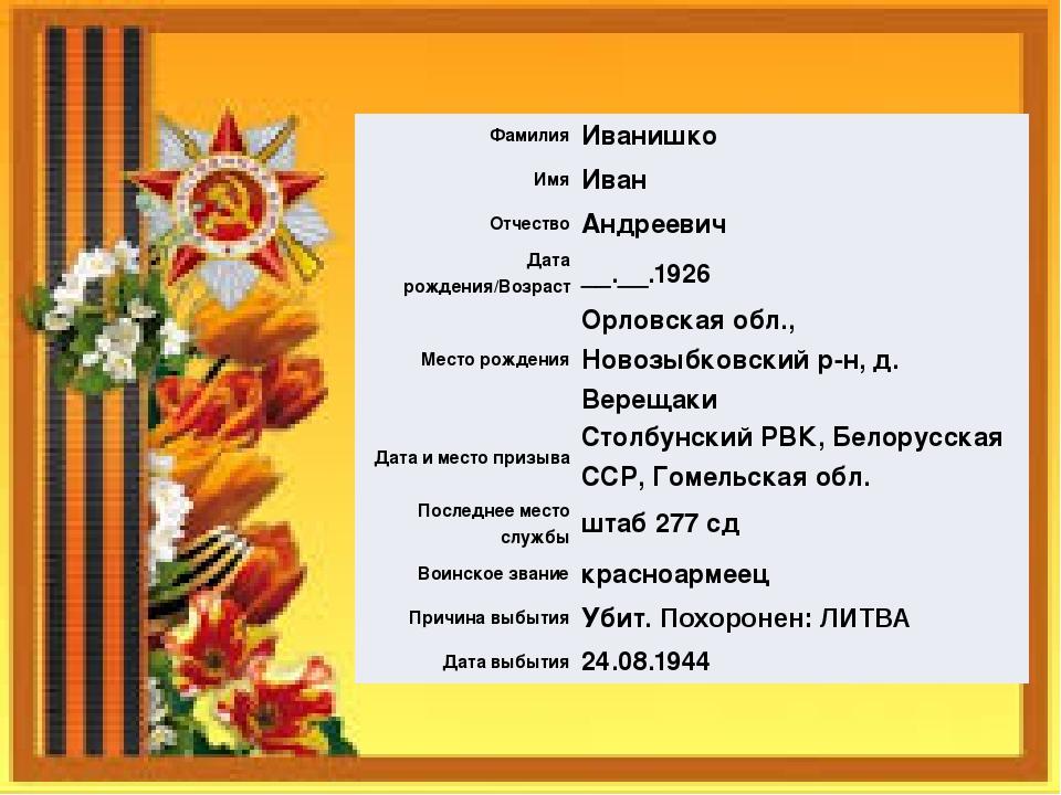 Фамилия Иванишко Имя Иван Отчество Андреевич Дата рождения/Возраст __.__.1926...