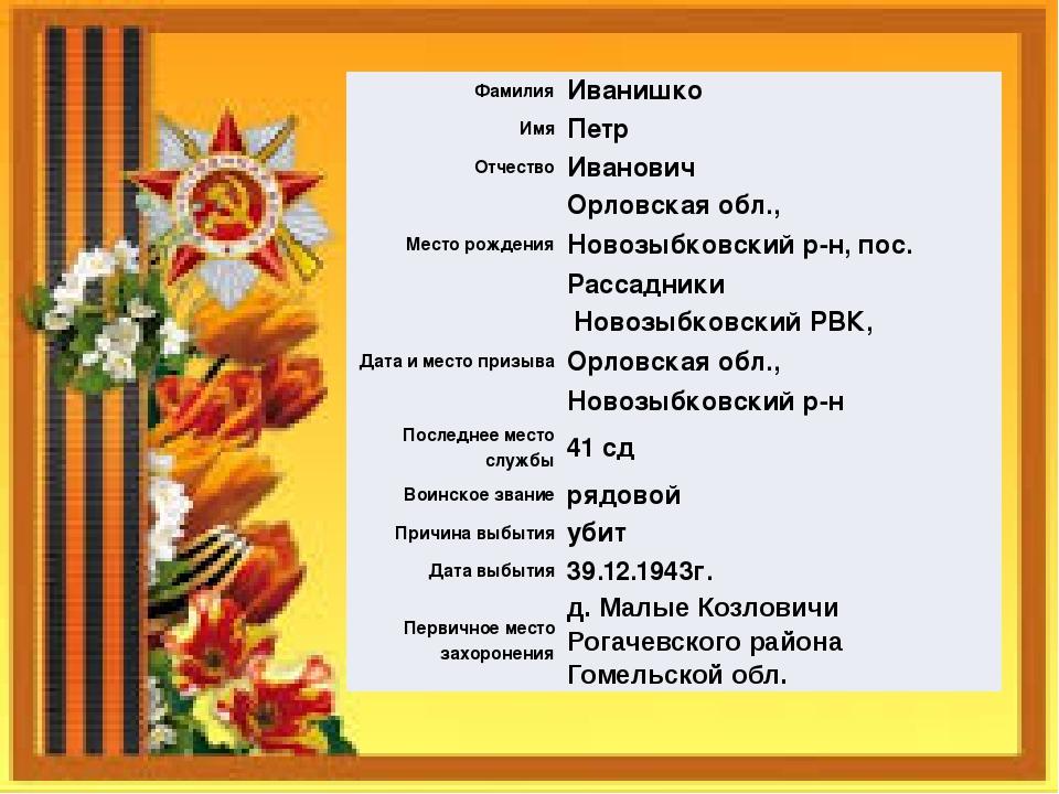 Фамилия Иванишко Имя Петр Отчество Иванович Место рождения Орловская обл.,Нов...