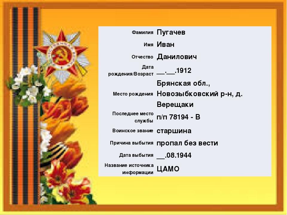 Фамилия Пугачев Имя Иван Отчество Данилович Дата рождения/Возраст __.__.1912...