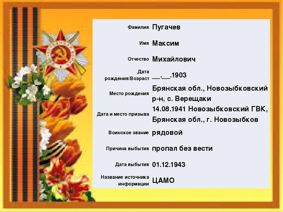 Фамилия Пугачев Имя Максим Отчество Михайлович Дата рождения/Возраст __.__.19...