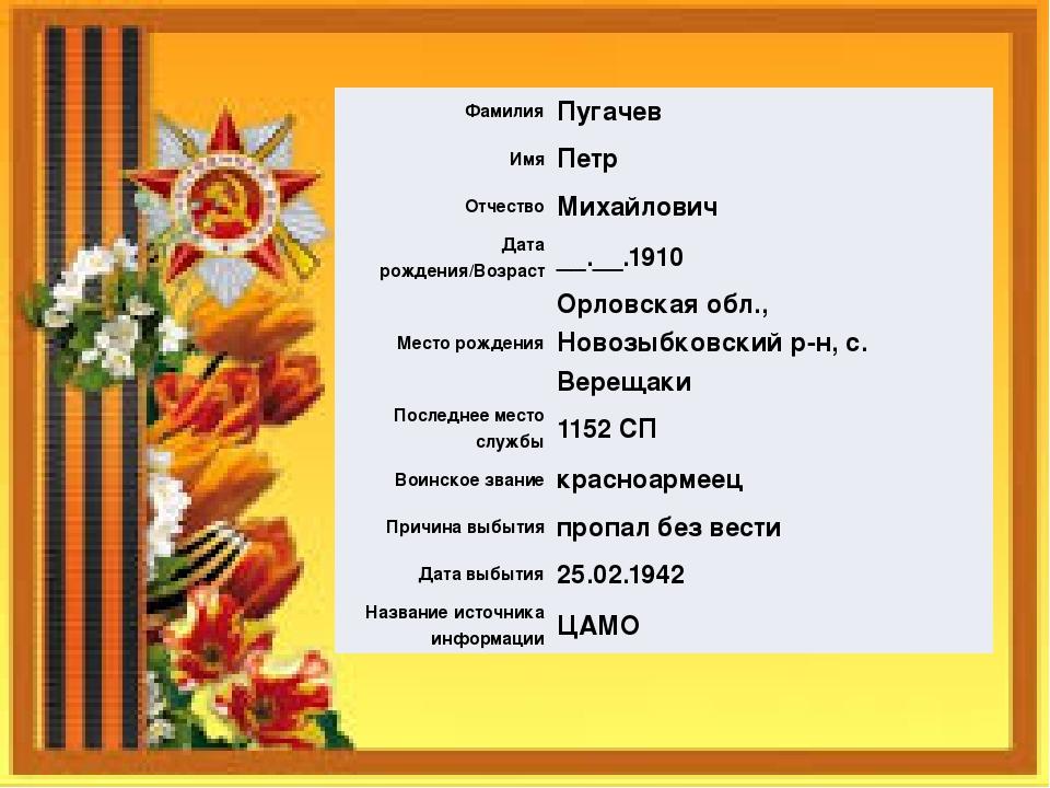 Фамилия Пугачев Имя Петр Отчество Михайлович Дата рождения/Возраст __.__.1910...