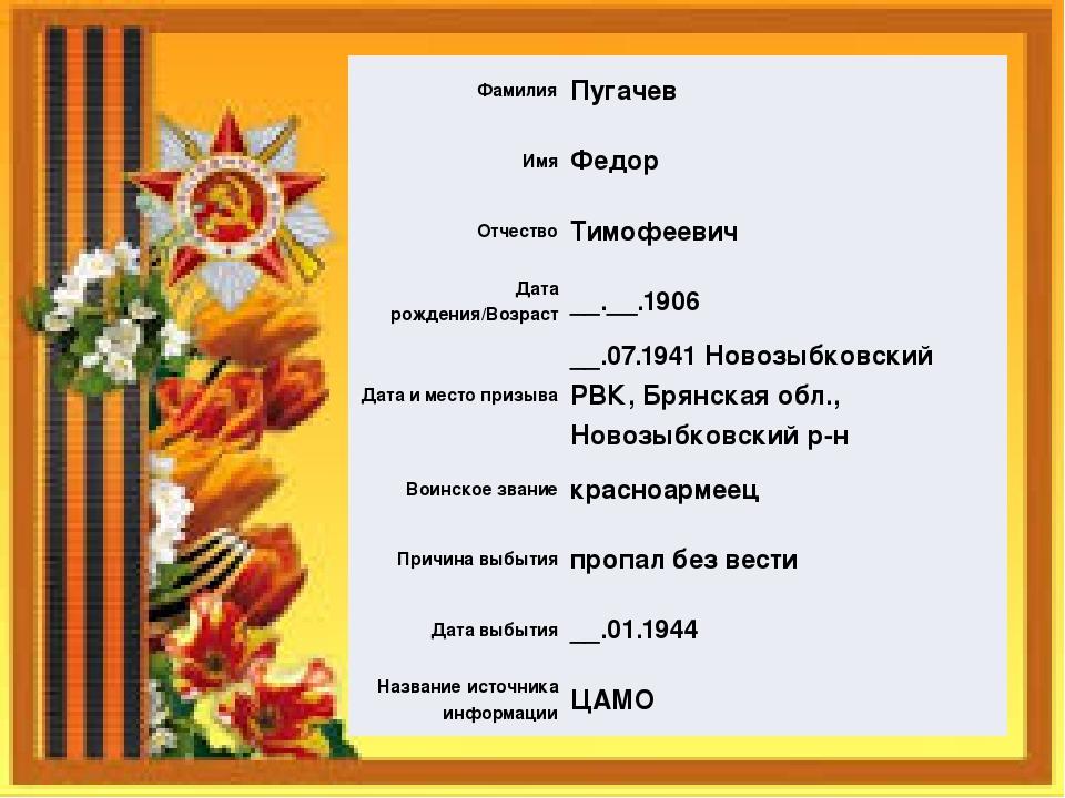 Фамилия Пугачев Имя Федор Отчество Тимофеевич Дата рождения/Возраст __.__.190...