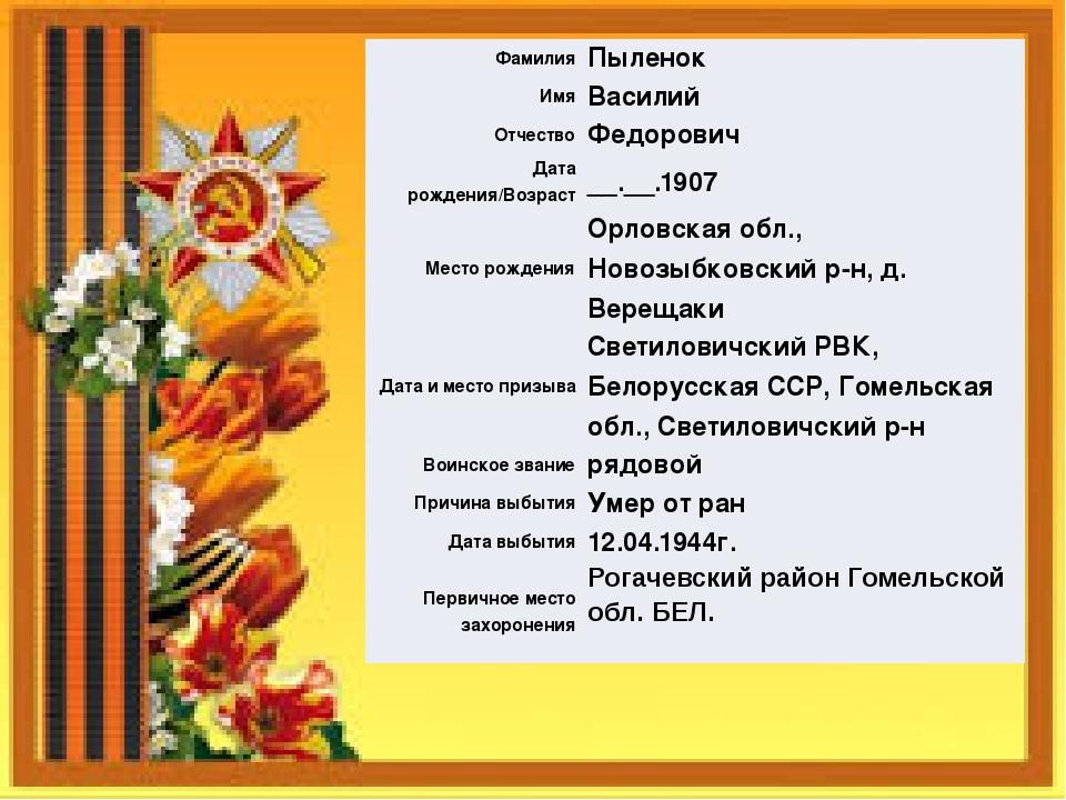 Фамилия Пыленок Имя Василий Отчество Федорович Дата рождения/Возраст __.__.19...