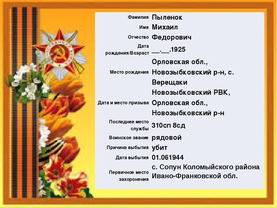 Фамилия Пыленок Имя Михаил Отчество Федорович Дата рождения/Возраст __.__.192...