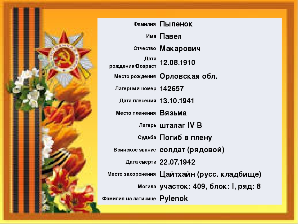 Фамилия Пыленок Имя Павел Отчество Макарович Дата рождения/Возраст 12.08.1910...