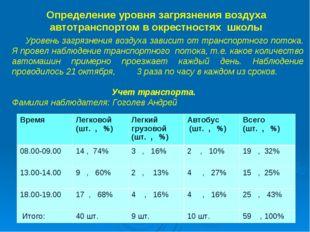 Определение уровня загрязнения воздуха автотранспортом в окрестностях школы У