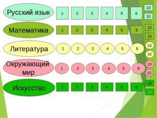 Математика Русский язык Литература Окружающий мир Искусство 1 2 3 4 5 6 1 2 3