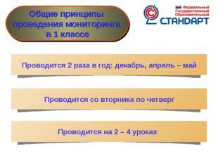 Проводится 2 раза в год: декабрь, апрель – май Проводится со вторника по четв
