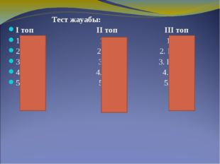 Тест жауабы: І топ ІІ топ ІІІ топ 1. В 1. А 1. В 2. А 2. Б 2. Б 3. Б 3. В 3.