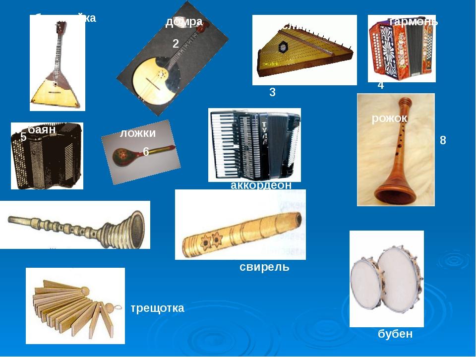 1 2 3 4 5 6 7 8 9 10 11 12 балалайка домра гусли гармонь баян ложки аккордеон...