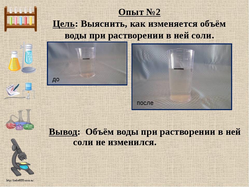 Опыт №2 Цель: Выяснить, как изменяется объём воды при растворении в ней соли....