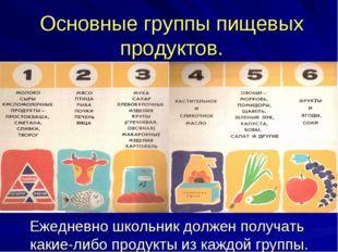 Основные группы пищевых продуктов. Ежедневно школьник должен получать какие-л