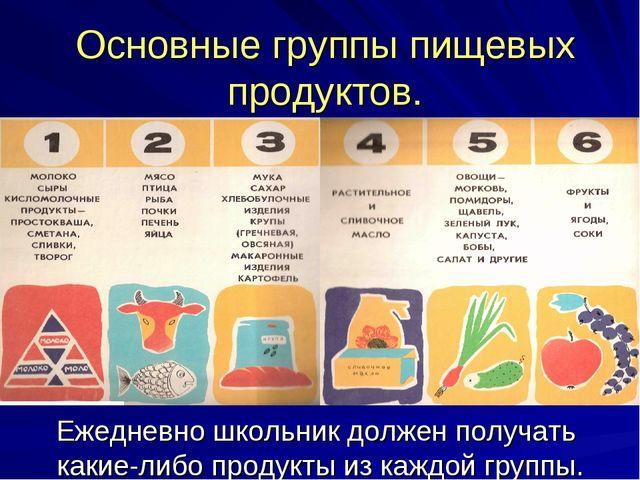 Основные группы пищевых продуктов. Ежедневно школьник должен получать какие-л...