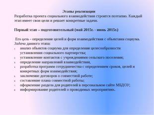 Этапы реализации Разработка проекта социального взаимодействия строится поэта
