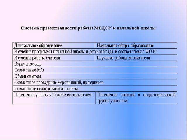 Система преемственности работы МБДОУ и начальной школы