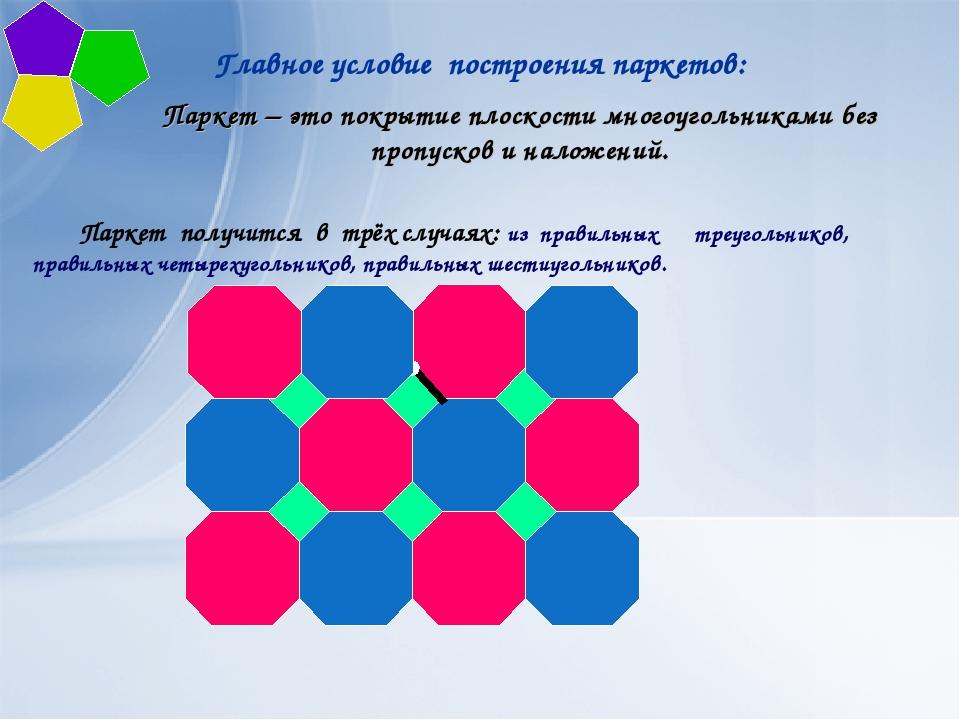 Паркет – это покрытие плоскости многоугольниками без пропусков и наложений. Г...