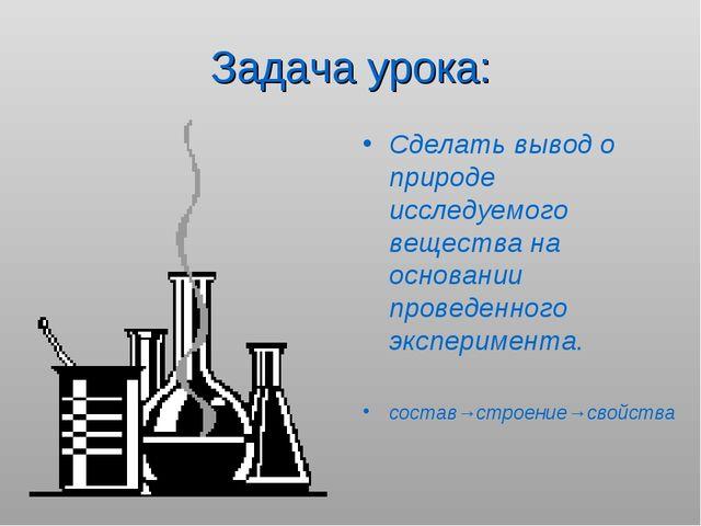 Задача урока: Сделать вывод о природе исследуемого вещества на основании пров...