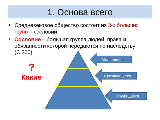 1. Основа всего Средневековое общество состоит из 3-х больших групп – сослов...