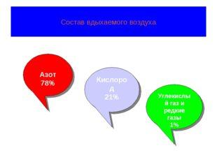 Состав вдыхаемого воздуха Азот 78% Кислород 21% Углекислый газ и редкие газы 1%