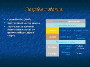 Награды и звания Орден Почёта (2007) Заслуженный мастер спорта. Заслуженный р
