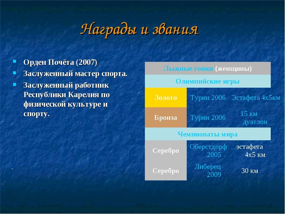 Награды и звания Орден Почёта (2007) Заслуженный мастер спорта. Заслуженный р...