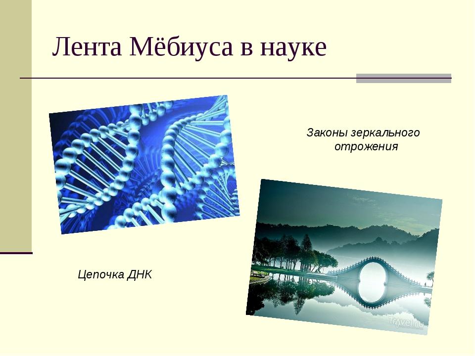 Лента Мёбиуса в науке Цепочка ДНК Законы зеркального отрожения
