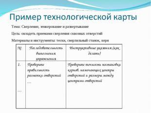 Тема: Сверление, зенкерование и развертывание Цель: овладеть приемами сверлен