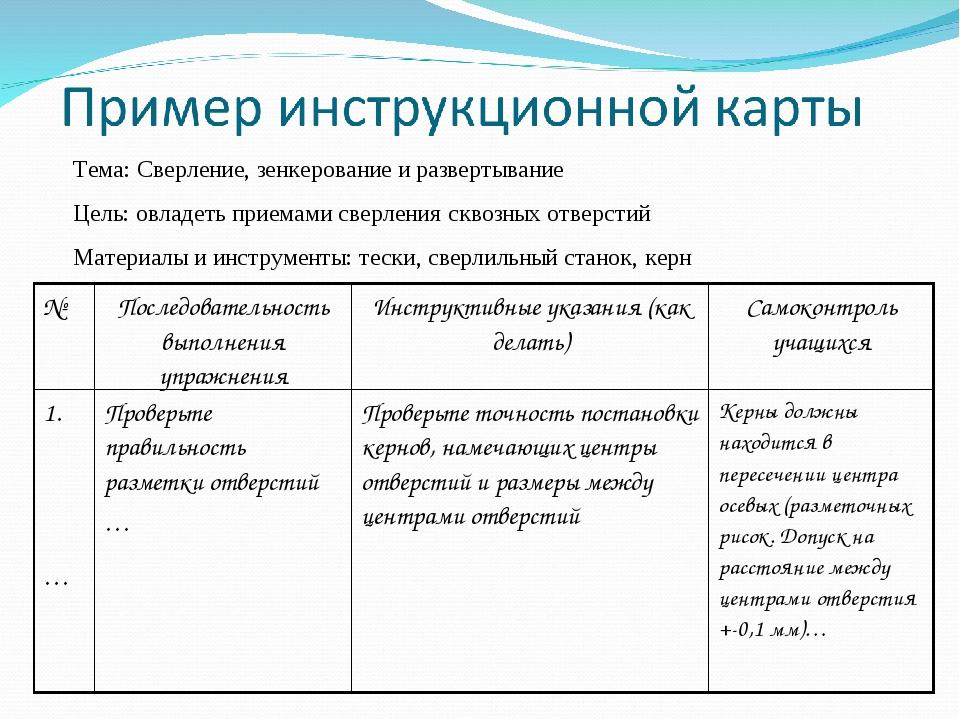 Тема: Сверление, зенкерование и развертывание Цель: овладеть приемами сверлен...