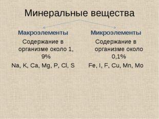 Минеральные вещества Макроэлементы Содержание в организме около 1, 9% Na, K,