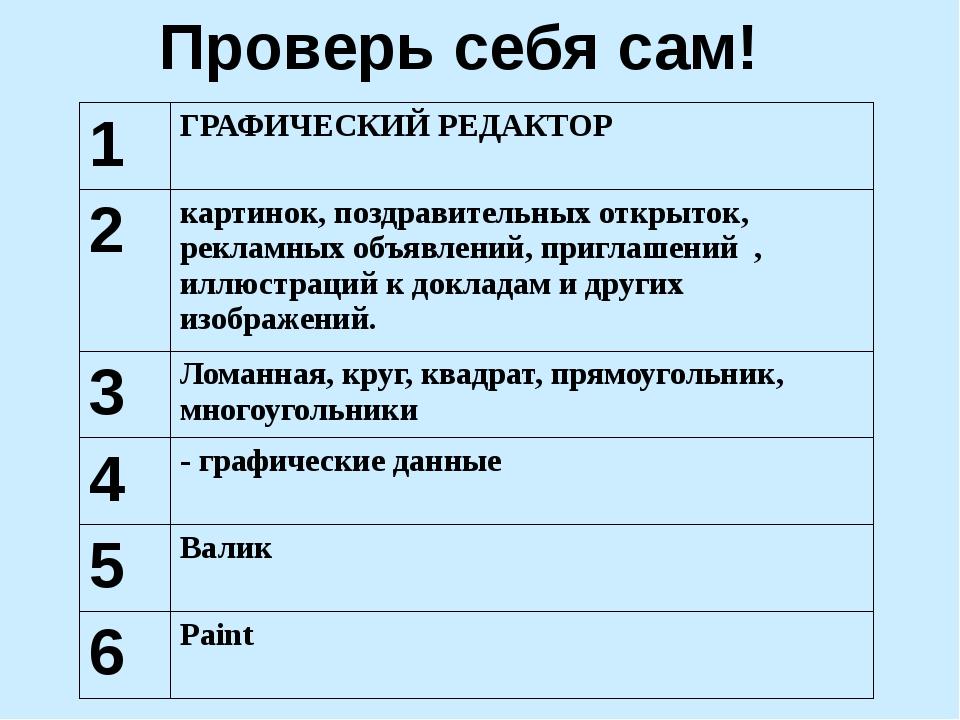 Проверь себя сам! 1 ГРАФИЧЕСКИЙ РЕДАКТОР 2 картинок, поздравительных открыток...