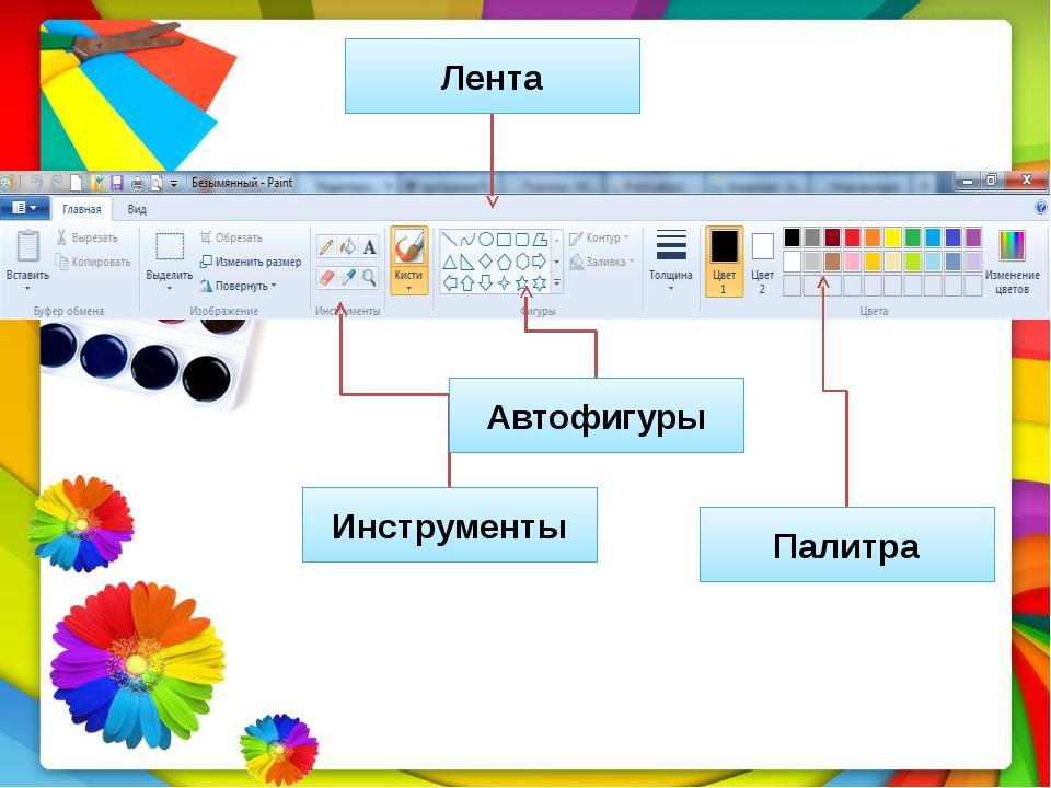 Инструменты Автофигуры Палитра Лента