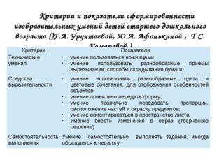 Критерии и показатели сформированности изобразительных умений детей старшего