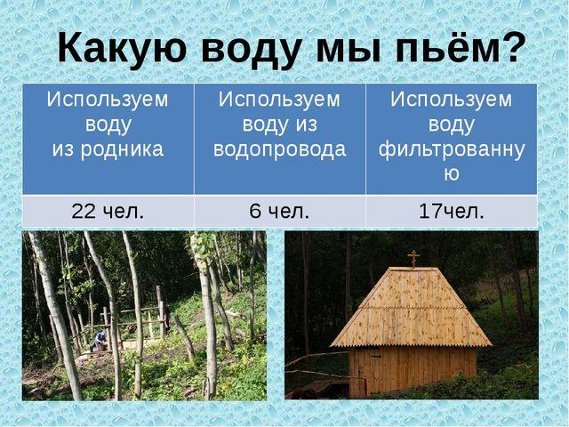 Какую воду мы пьём? Используем воду из родника Используем воду из водопровода...