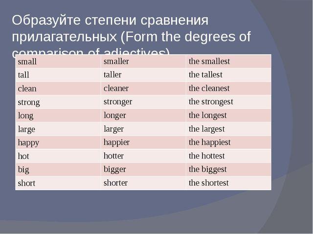 Образуйте степени сравнения прилагательных (Form the degrees of comparison of...