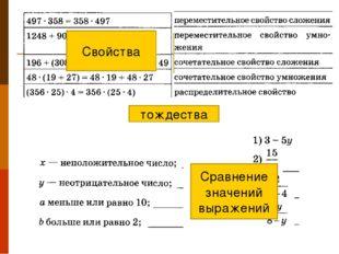Числовые выражения Выражения с переменными Сравнение значений выражений тожде