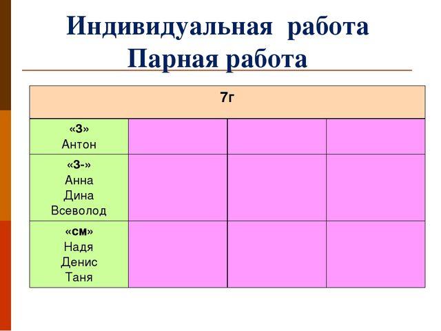 Индивидуальная работа Парная работа 7г «3» Антон «3-» Анна Дина Всеволод...