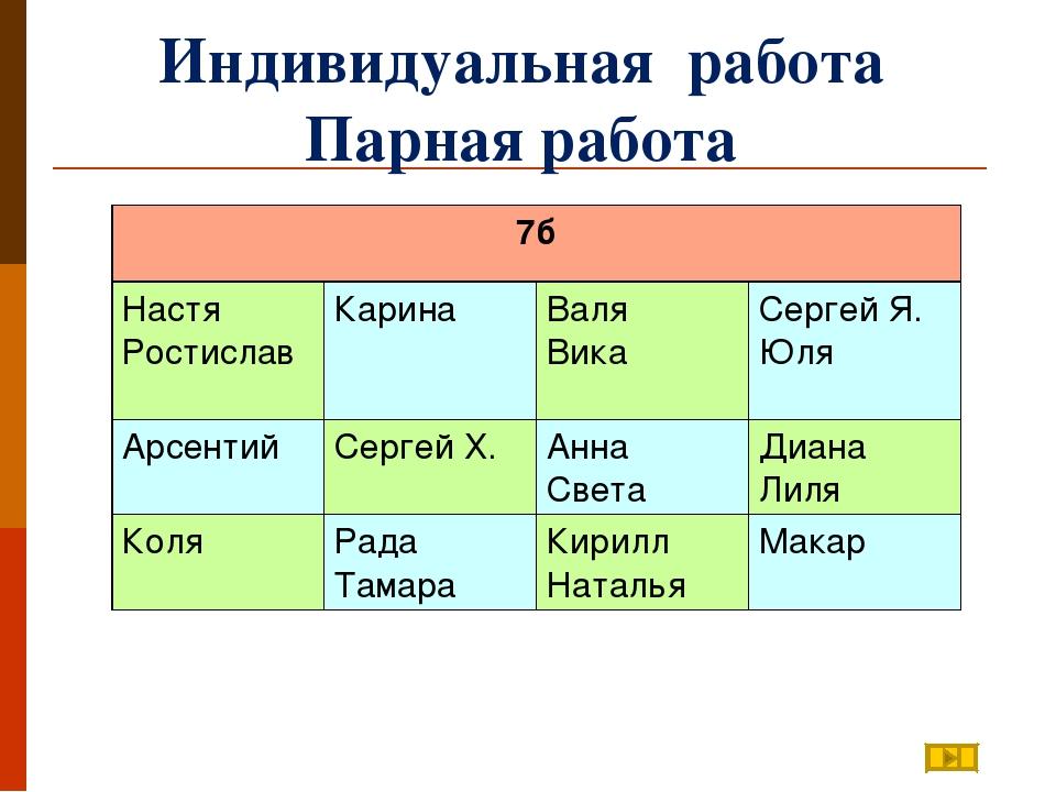 Индивидуальная работа Парная работа 7б Настя Ростислав КаринаВаля ВикаСер...