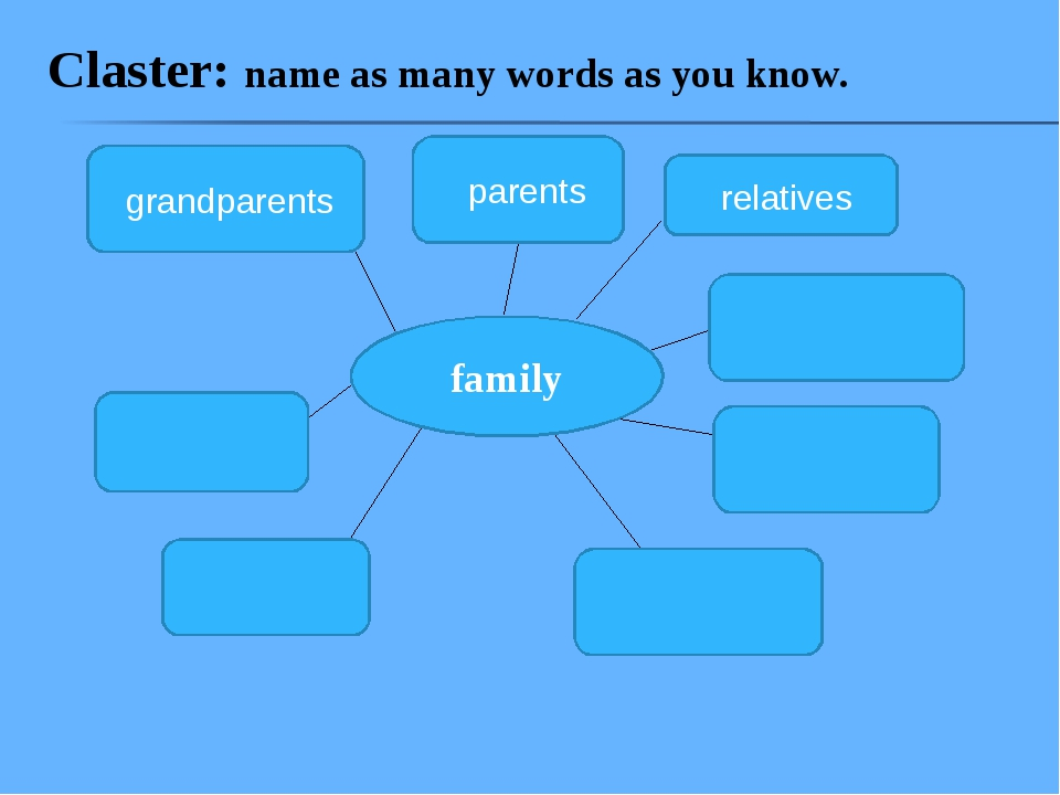 Claster: name as many words as you know. family grandparents relatives parents