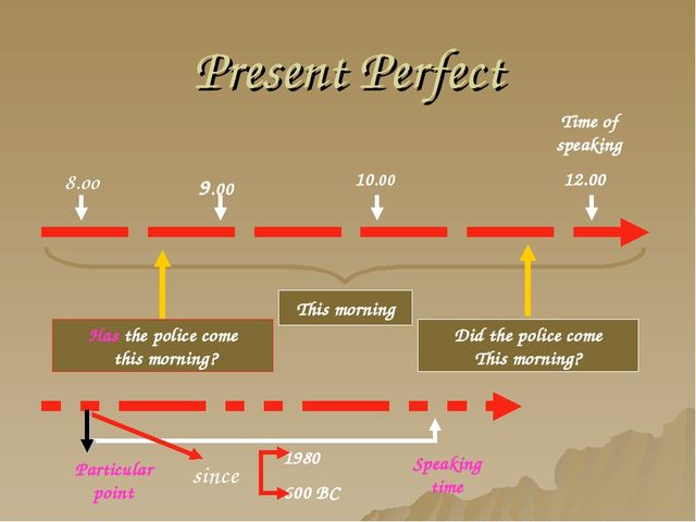 Present Perfect This morning 8.oo 9.00 10.00 12.00 Has the police come this m...