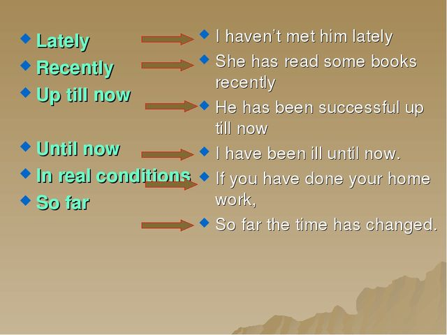 I haven't met him lately She has read some books recently He has been succes...