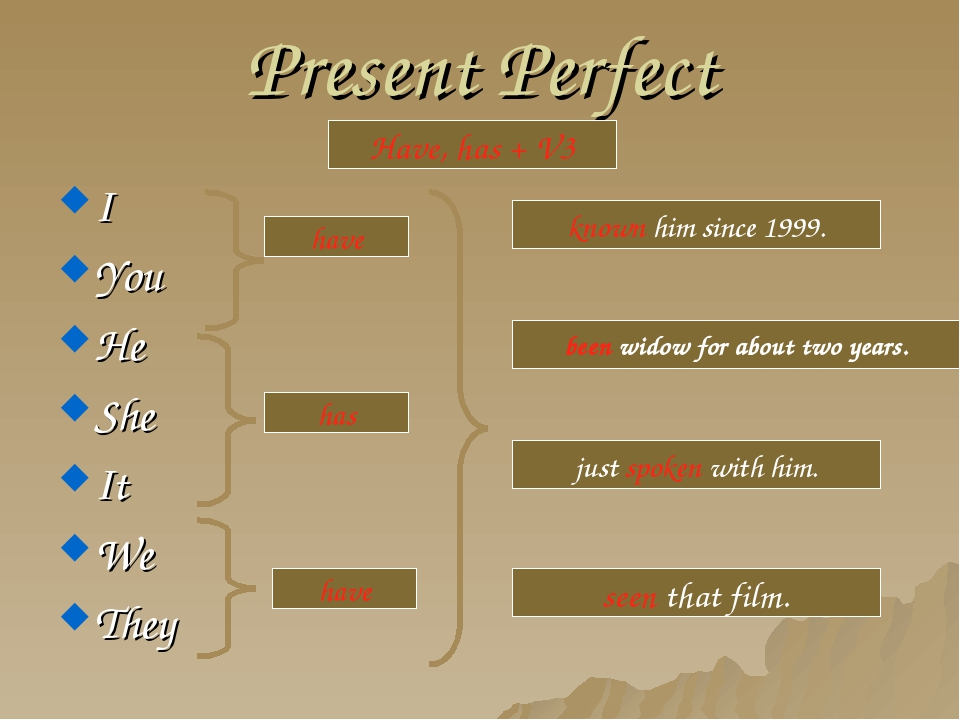 Present Perfect I You He She It We They Have, has + V3 have has have known hi...