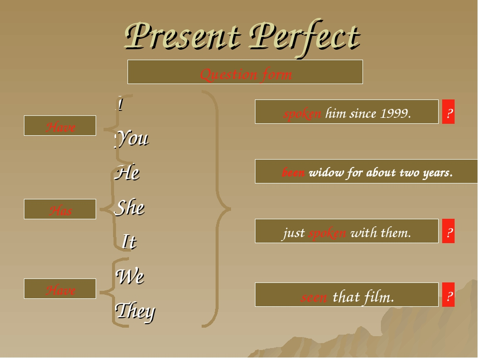 Present Perfect I You He She It We They Question form Have Has Have spoken hi...