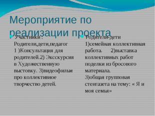 Мероприятие по реализации проекта Участники : Родители,дети,педагог 1 )Консул
