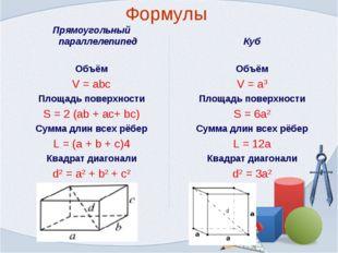 Формулы Куб Объём V = a3 Площадь поверхности S = 6a2 Сумма длин всех рёбер L