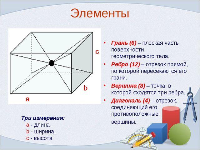 Элементы Грань (6) – плоская часть поверхности геометрического тела. Ребро (1...