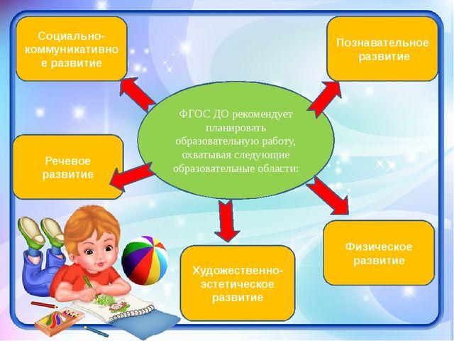 ФГОС ДО рекомендует планировать образовательную работу, охватывая следующие о...
