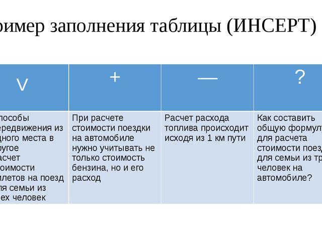 Пример заполнения таблицы (ИНСЕРТ) V + ― ? Способы передвижения из одного мес...